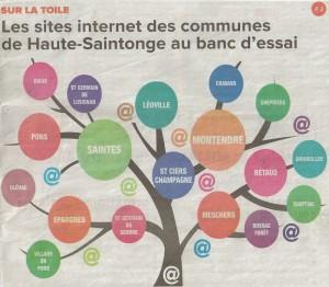 sites-internet-haute-saintonge-2013
